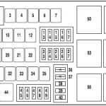 2010 Ford Fusion Fuse Relay Power Distribution Box Schematic And Table throughout 2011 Ford Fusion Fuse Box Diagram