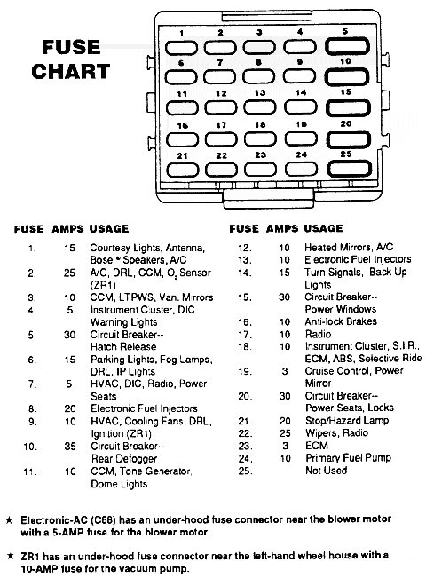 jeep commander fuse box diagram