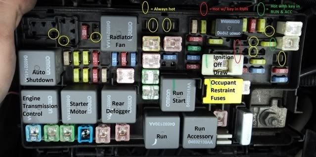 Jeep Patriot Fuse Diagram Vehiclepad Jeep Patriot Within Jeep Patriot Fuse Box Diagram
