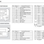 2008 jeep compass fuse box diagram vehiclepad 2010  2011 jeep grand cherokee fuse box diagram