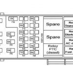 T13049621 Fuse diagram 97 jeep furthermore 2004 Jeep Liberty Fuse Panel as well 1999 Dodge Ram Fuse Box Diagram also Carwiringdiagram additionally T10636575 Fuse box diagram 2003 ford ranger. on 2011 jeep patriot interior fuse box