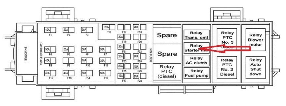2012 jeep wrangler fuse box diagram