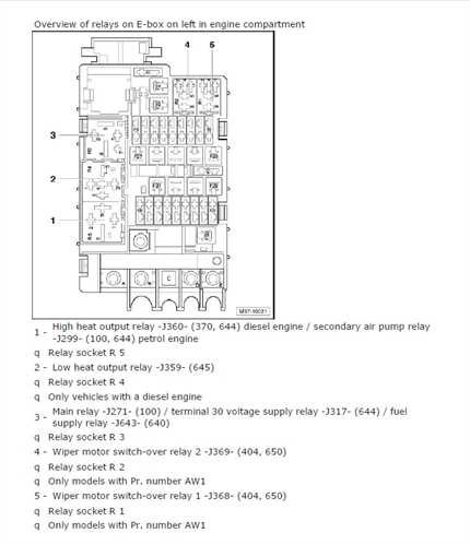 2013 Vw Jetta Fuse Box Diagram Fuse Box And Wiring Diagram