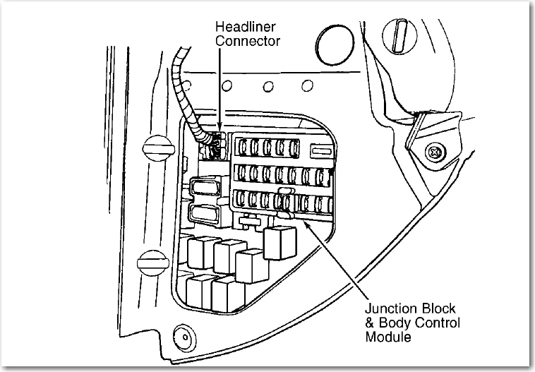 1999 chrysler lhs fuse box diagram