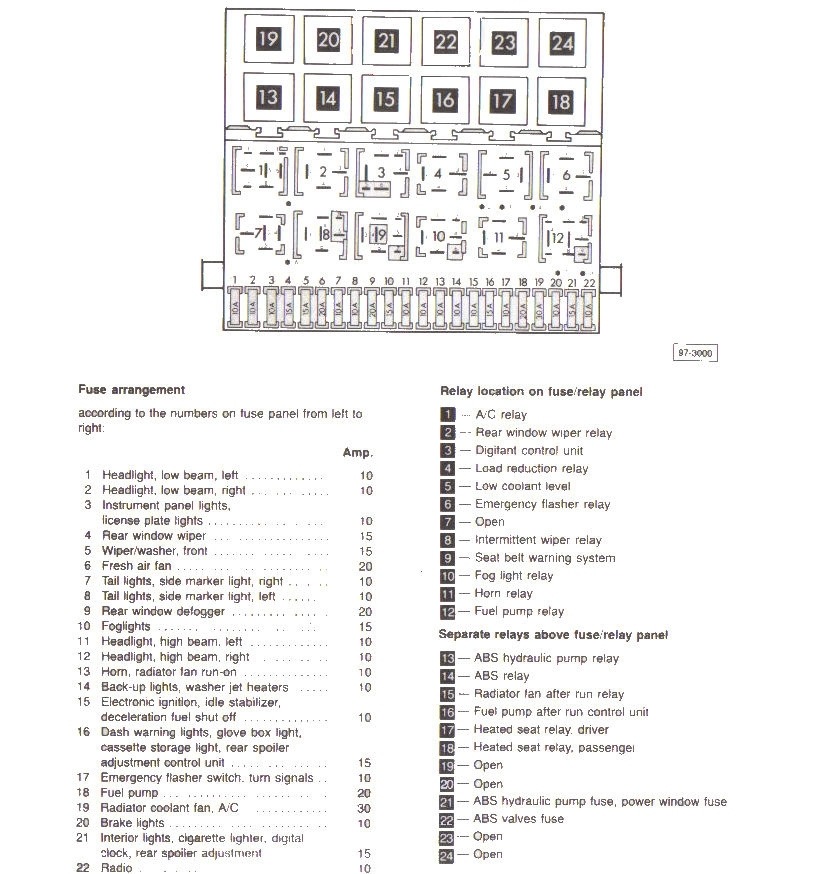 2014 vw beetle fuse diagram