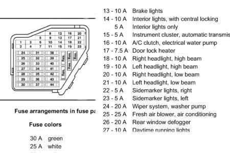 2015 vw beetle fuse diagram petaluma with regard to 2000 vw passat fuse box diagram 2015 vw beetle fuse diagram petaluma with regard to 2000 vw 2015 fuse box diagram at fashall.co
