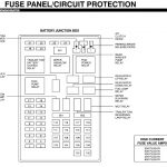 4 6L Ford Expedition Fuse Box Diagram. 4. Automotive Wiring Diagrams for 2002 Ford Expedition Fuse Box Panel Diagram