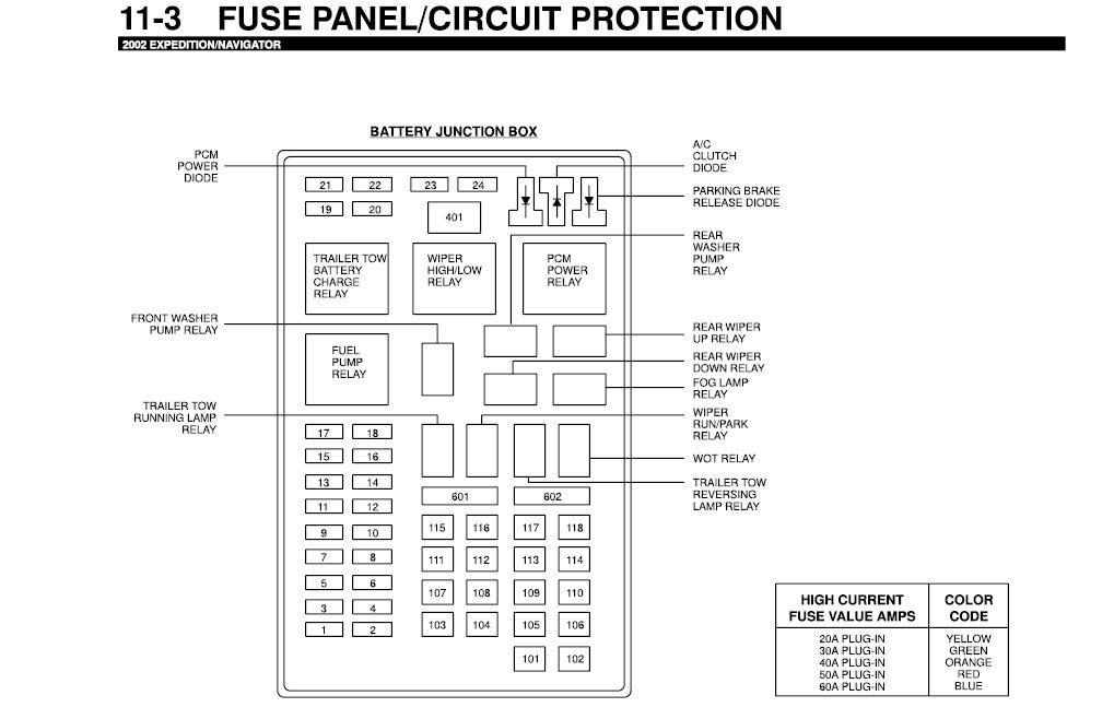 2002 ford expedition fuse box diagram
