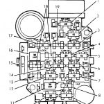 89 cherokee laredo fuse diagram needed jeepforum regarding 1988 jeep cherokee fuse box diagram 150x150 89 cherokee laredo fuse diagram needed jeepforum regarding 1988 1988 jeep comanche fuse box diagram at bakdesigns.co