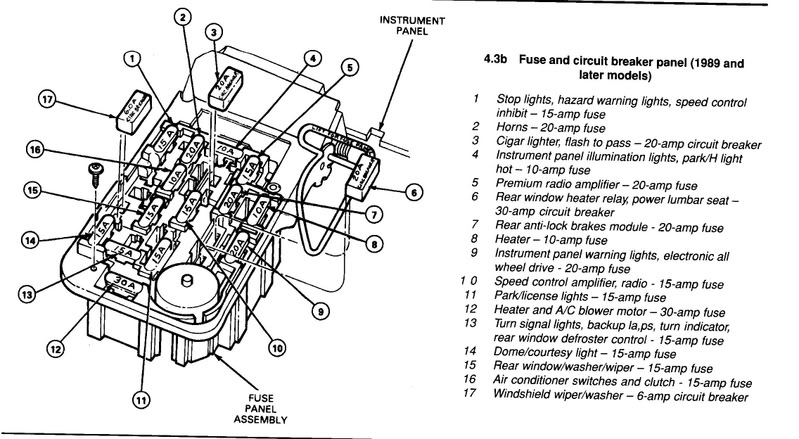 89 ford ranger fuse box diagram