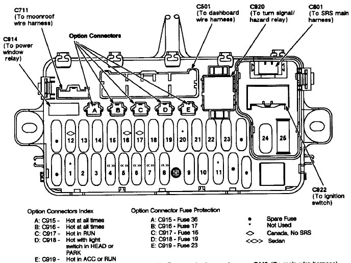 92 honda accord fuse box diagram