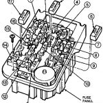 93 ford aerostar fuse box diagram images for website in with regard to 93 ford aerostar fuse box diagram 150x150 1993 ford aerostar fuse box diagram vehiclepad 1994 ford 93 ford aerostar fuse box diagram at readyjetset.co
