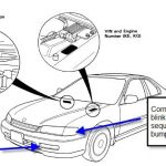 94 Accord Ex- Need A Fuse Box Diagram - Honda-Tech inside 2006 Honda Civic Fuse Box Location