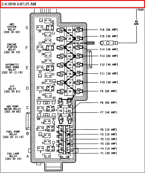 1994 jeep grand cherokee fuse box diagram