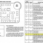 95 Ford F 250 Fuse Box. 95. Automotive Wiring Diagrams for 95 Ford Taurus Fuse Box Diagram