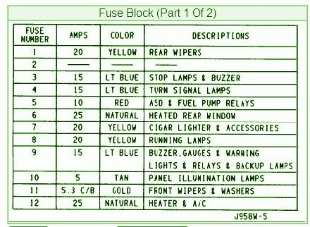 95 Jeep Fuse Box. 95. Automotive Wiring Diagrams in 2003 Jeep Wrangler Fuse Box Diagram