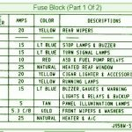 95 Jeep Fuse Box. 95. Automotive Wiring Diagrams regarding 1990 Jeep Wrangler Fuse Box Diagram