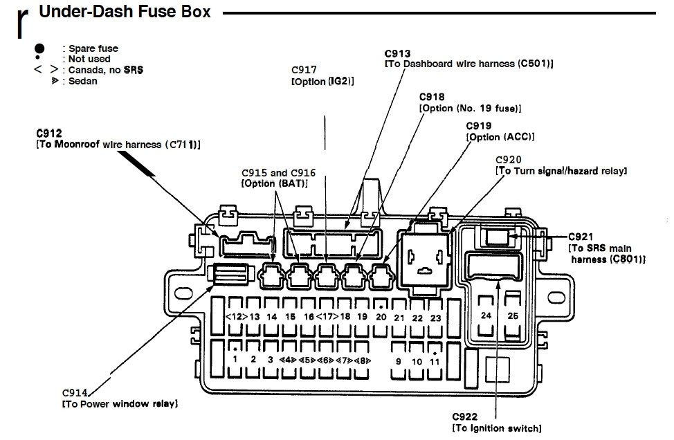 2008 Acura Mdx Fuse Box on Honda Accord Fuel Pump Location
