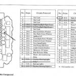 96 civic fuse diagram 96 automotive wiring diagrams regarding honda crx fuse box diagram 150x150 em 90 6 0 intended for honda crx fuse box diagram fuse box and honda crx fuse box diagram at readyjetset.co