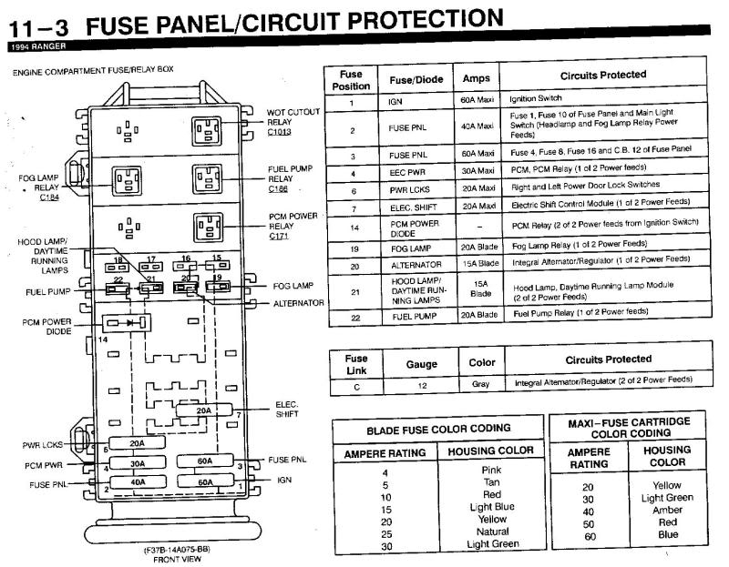 94 ford ranger fuse box