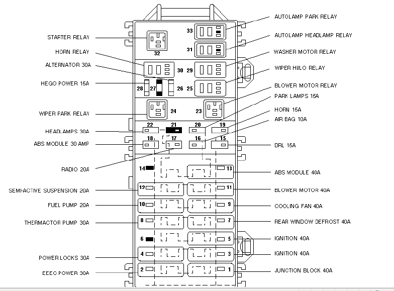 97 Ford Taurus: Diagram..fuse Box..my Cigarrette Lighter/ac Adaptor Is inside 2008 Ford Taurus Fuse Box Location