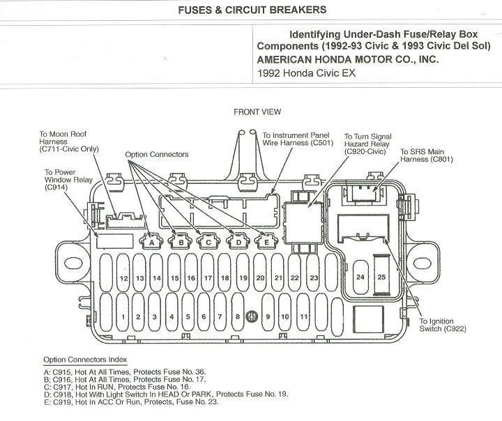 98 Civic Ex Fuse Box Diagram. 98. Diy Wiring Diagrams regarding 97 Honda Civic Ex Fuse Box Diagram