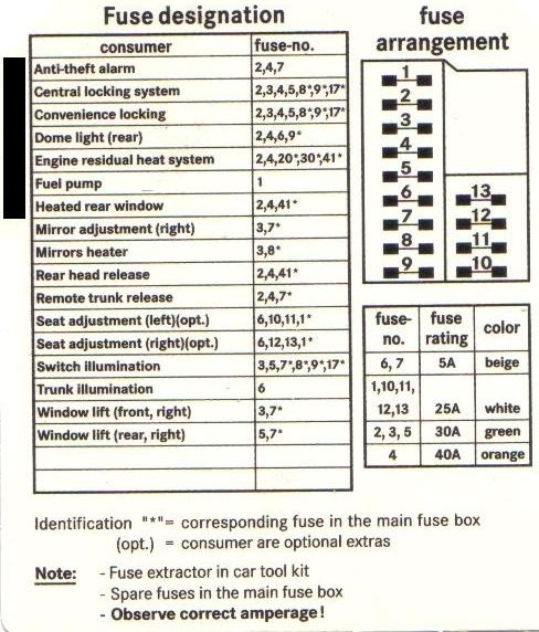 C Fuse Guide Mercedes Benz Forum With Mercedes Fuse Box Diagram