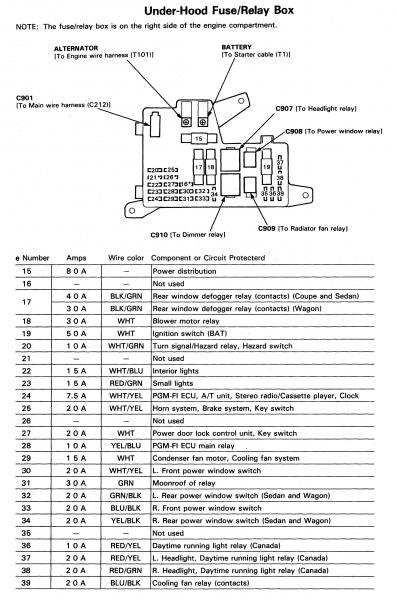 Accord 91 Fuse Box Diagram - Honda-Tech inside Honda Crx Fuse Box Diagram