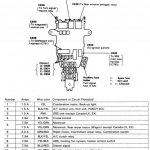 Accord 91 Fuse Box Diagram - Honda-Tech intended for 91 Honda Civic Fuse Box Diagram