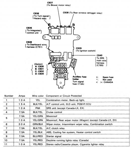Accord 91 Fuse Box Diagram Honda Tech With Regard To