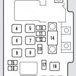 Acura Cl (2001 – 2002) – Fuse Box Diagram | Auto Genius within Acura Cl Fuse Box Diagram