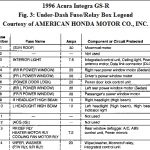 Acura Fuse Box 96 In with 1996 Acura Rl Fuse Box Diagram