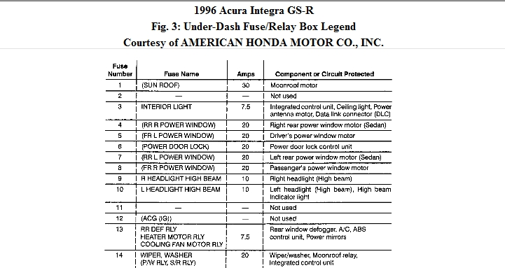 1996 acura rl fuse box diagram fuse box and wiring diagram