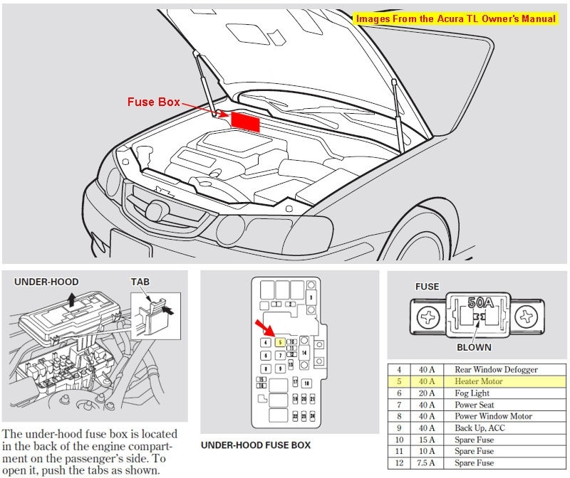 Acura Tl Questions - None Of My Window Work Or Sunroof Work throughout 2004 Acura Tl Fuse Box Diagram