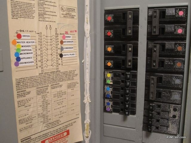 Electric Fuse Box Keeps Tripping