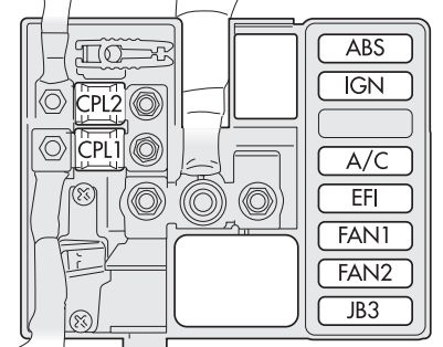 Alfa Romeo 147 Fl (2005 – 2010) – Fuse Box Diagram | Auto Genius pertaining to Alfa 147 Fuse Box Diagram