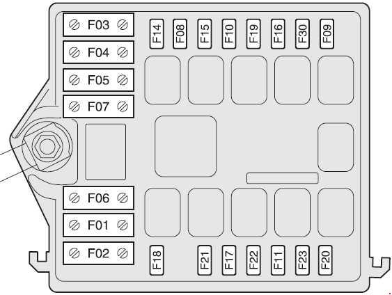 alfa romeo 147 fuse box layout fuse diagram intended for alfa 147 fuse box diagram alfa romeo 147 fuse box layout fuse diagram intended for alfa alfa romeo gt fuse box diagram at reclaimingppi.co