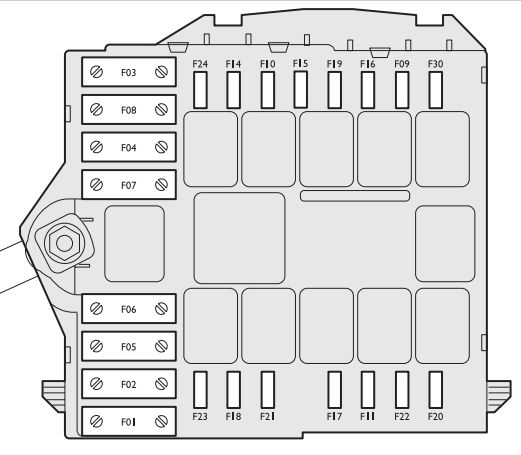 Alfa Romeo Fuse Box Diagram. Alfa. Wiring Diagrams Cars regarding Alfa 147 Fuse Box Diagram