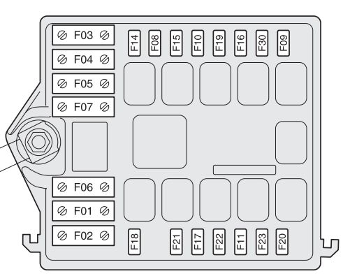 Alfa Romeo Gt (2004 – 2010) – Fuse Box Diagram | Auto Genius throughout Alfa 147 Fuse Box Diagram