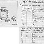 Audi A6 C6 Wiring Diagram - Annavernon with regard to 2006 Audi A6 Fuse Box Diagram