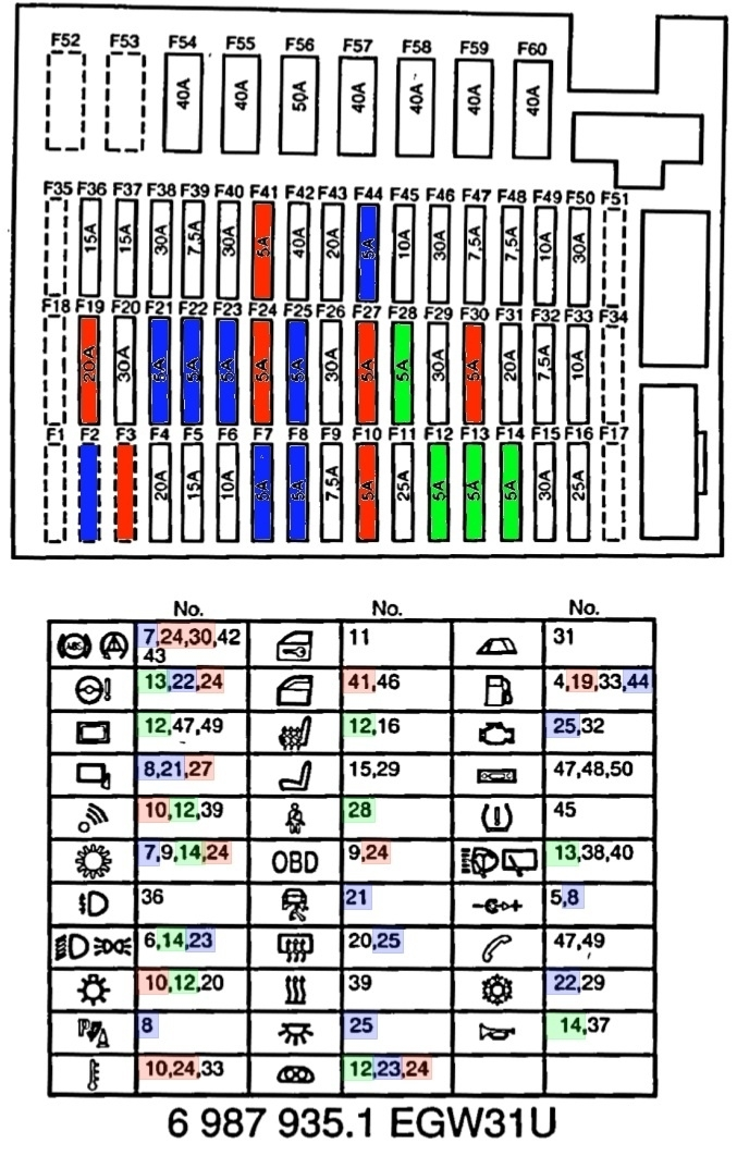 2005 Bmw 525i Fuse Box Diagram