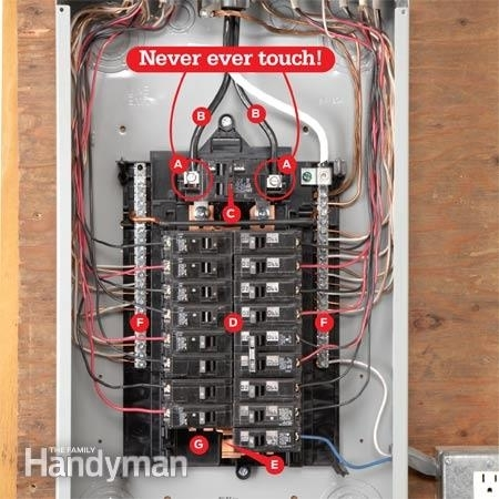 breaker box safety how to connect a new circuit the family handyman inside connecting wire to fuse box breaker box safety how to connect a new circuit the family fuse box safety at gsmx.co