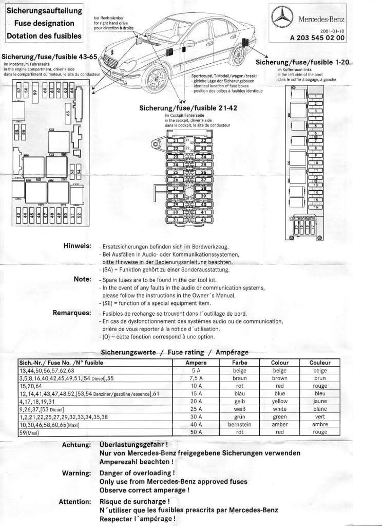 C240 Fuse Map Please? - Mercedes Forum - Mercedes Benz Enthusiast throughout Mercedes Fuse Box Diagram