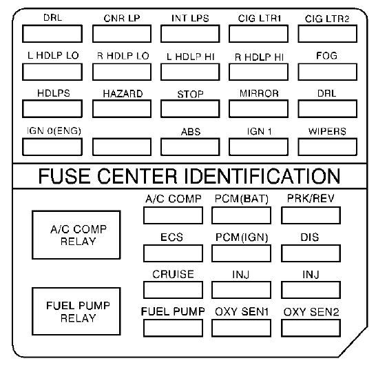 Cadillac Deville Mk Seventh Generation Fuse Box Regarding Jeep Grand Cherokee Fuse Box Diagram on Jeep Zj Fuse Diagram