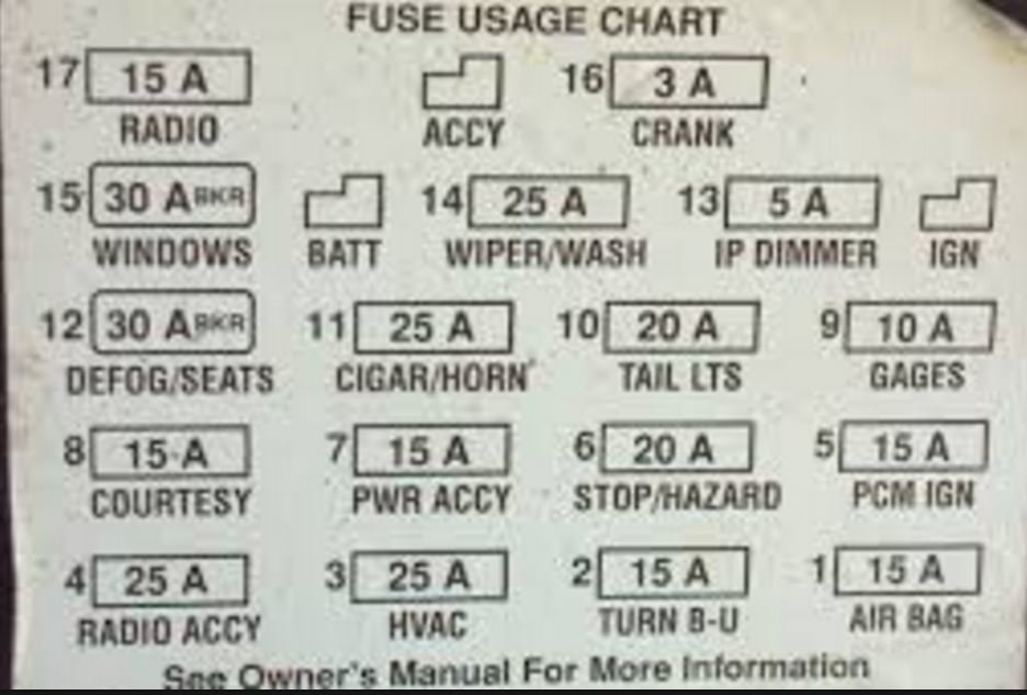 Camaro Fuse Box Diagram - Ls1Tech inside 1967 Firebird Fuse Box Diagram