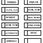 Chevrolet Aveo Mk1 (2002 – 2011) – Fuse Box Diagram | Auto Genius pertaining to 2005 Chevy Aveo Fuse Box Diagram