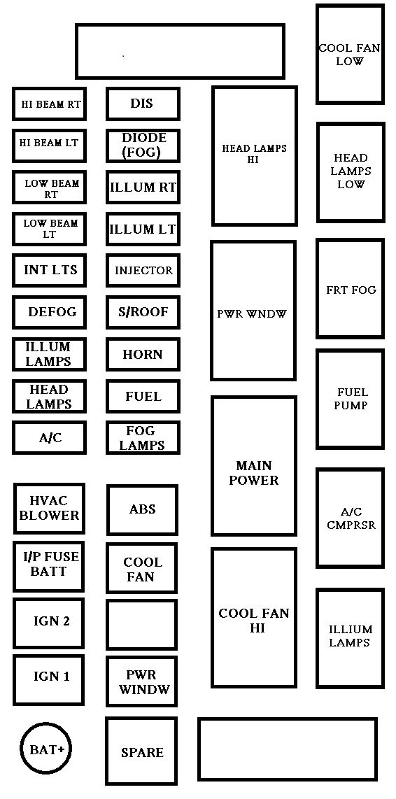 interior 2010 gmc acadia fuse box  wire  auto wiring diagram