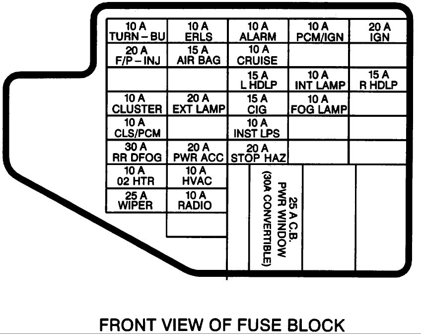 Chevrolet Cavalier Questions - I Need A Diagram For A 1996 Sunfire in 1996 Fuse Box Diagram