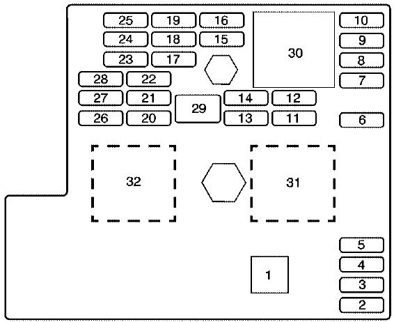 Chevrolet Cobalt (2005 – 2010) – Fuse Box Diagram | Auto Genius intended for Chevy Cobalt Fuse Box