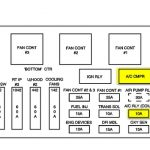 Chevrolet Monte Carlo Ss: Where Is The A/c Pressure Switch in 2006 Monte Carlo Fuse Box Diagram